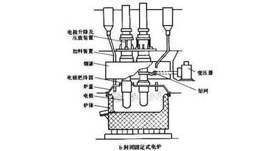 熔铜系列耐火材料